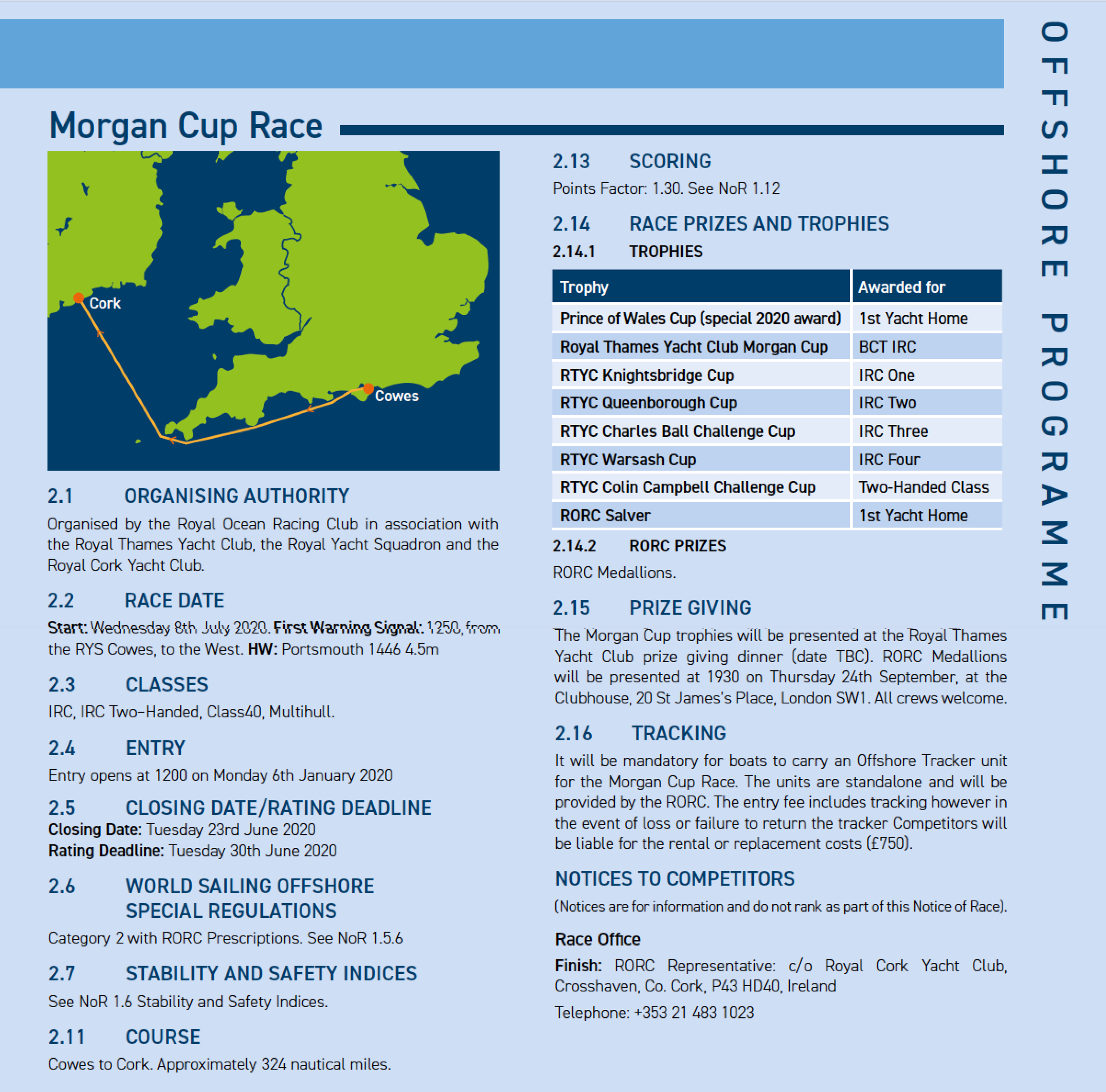 Morgan Cup Race